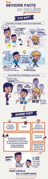 infographie---devoirs-faits-au-coll-ge--70566